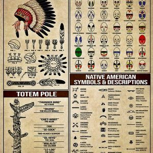 Native american knowledge poster