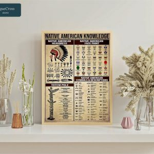 Native american knowledge poster A2
