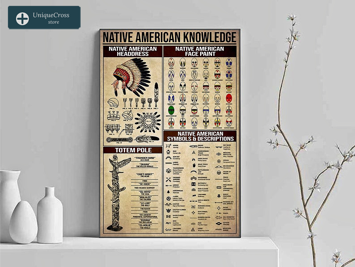 Native american knowledge poster A3
